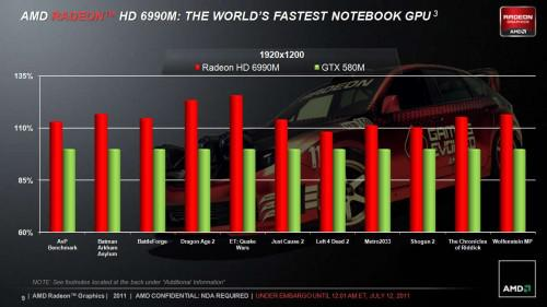 Amd-HD6990m-vs-Geforce-GTX 580m