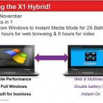 Lenovo ThinkPad X1 Hybrid, Laptop Dual Boot Android Dan Windows 7