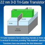 Intel Klaim Sedang Kembangkan Prosesor Berbasis 14 Nanometer