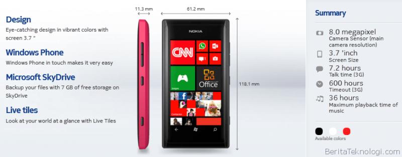 Infotek: Di Amerika Latin, Tingkat Penjualan iPhone Dikalahkan oleh Windows Phone