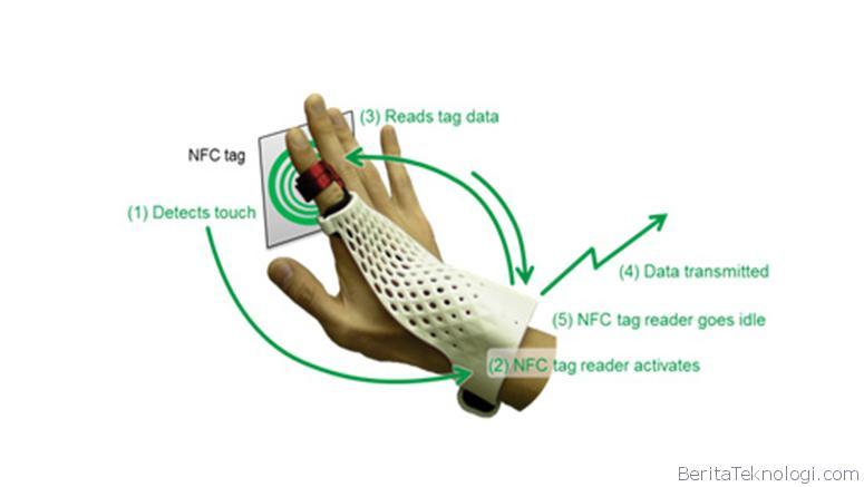 sarung tangan pintar fujitsu