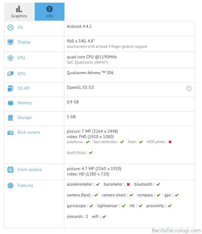 benchmark samsung 64-bit