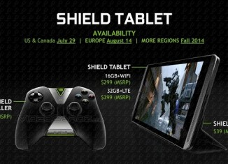 Tablet NVIDIA Shield Gaming