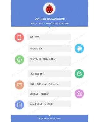 Screenshot dari aplikasi AnTuTu