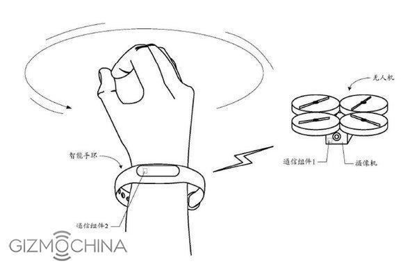 Sebuah paten yang diajukan Xiaomi terkait dengan fungsi kendali menggunakan wearbale (Kredit: Gizmochina)