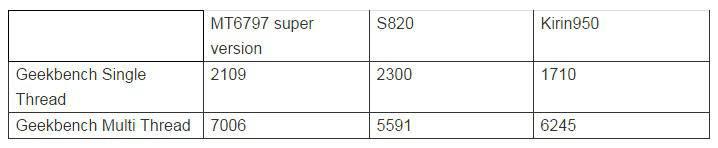 bench-hx20-s820-k950