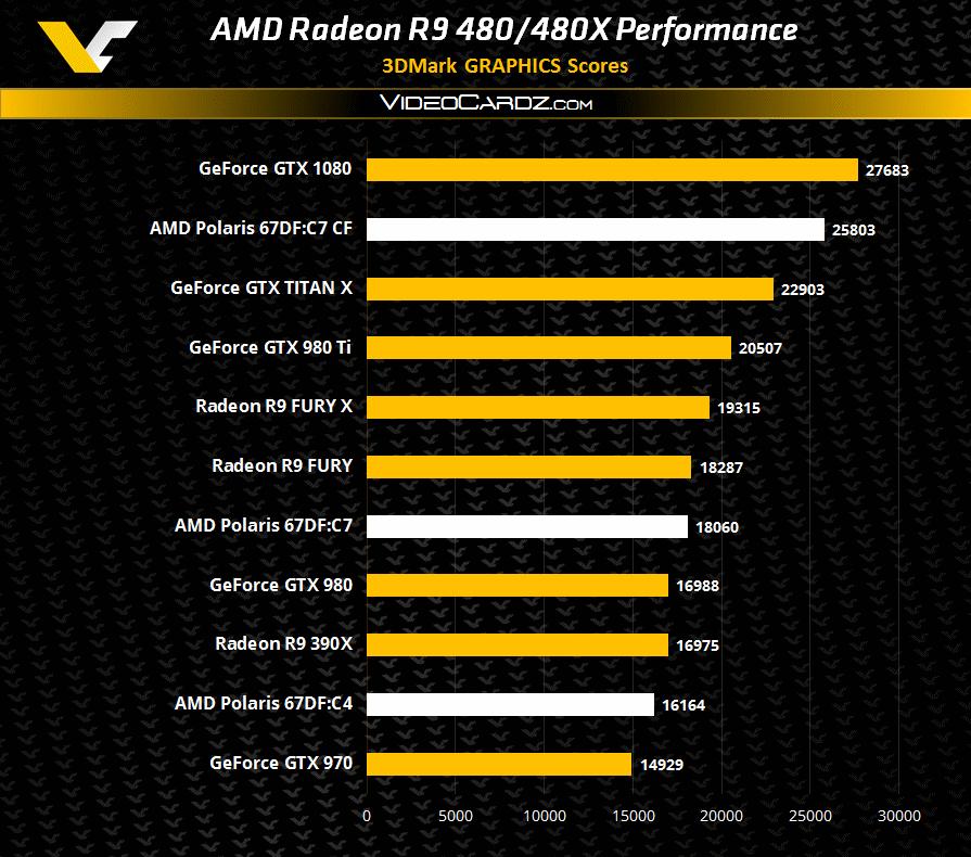 AMD-Radeon-R9-480-3DMark1
