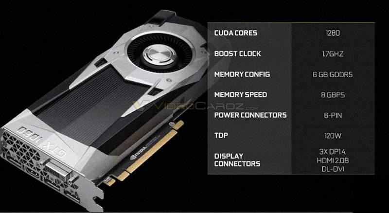 GTX-1060-slide-1