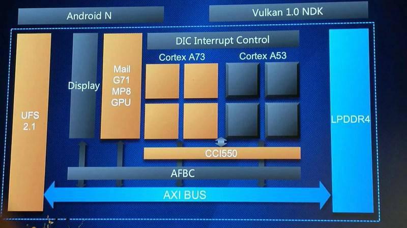kirin-960-octa-core-soc-0