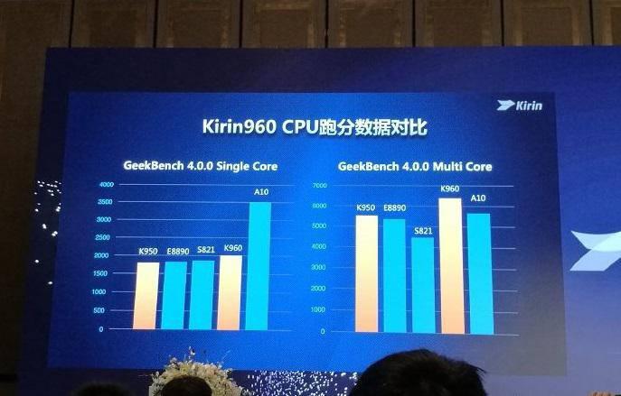 kirin-960-octa-core-soc-1