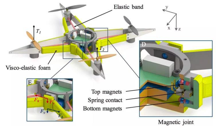 drone-lentur-tahan-banting