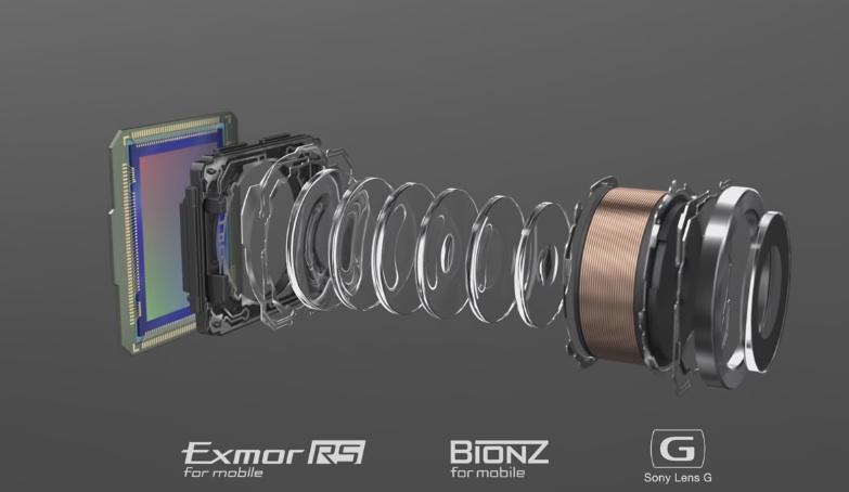 sony-sensor-xz-premium