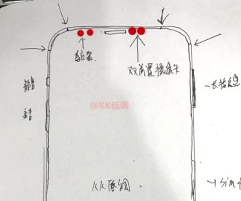 Sketsa iPhone 8 1
