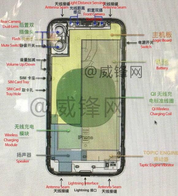 iphone-8-schematics-581x640
