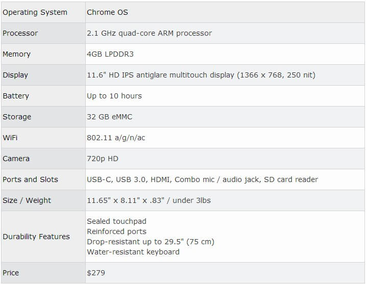 lenovo chromebook flex 11 02