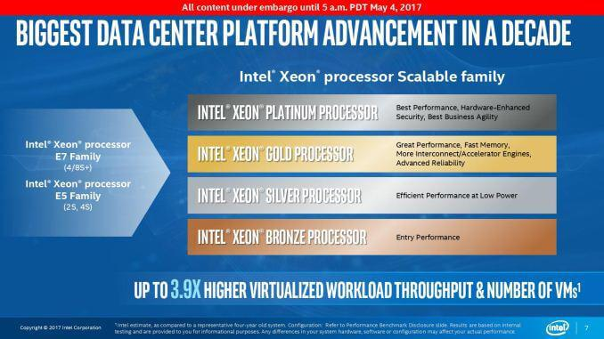 intel_xeon_scalable_press_deck_lp_embargo_5.4.17_at_5am_pdt-page-007_575px