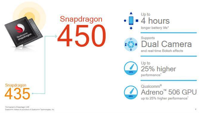 Snapdragon 450 3