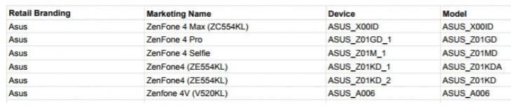 ZenFone 4V (kredit: GSM Arena)